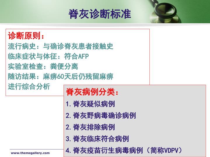 脊灰诊断标准