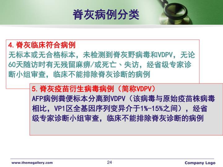脊灰病例分类