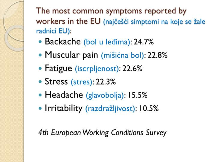 The most common symptoms reported by workers in the EU