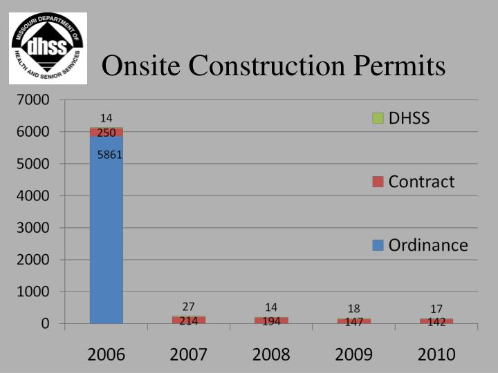 Onsite Construction Permits