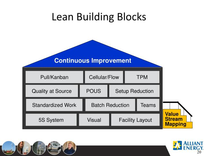 Lean Building Blocks