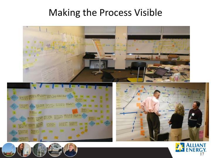Making the Process Visible