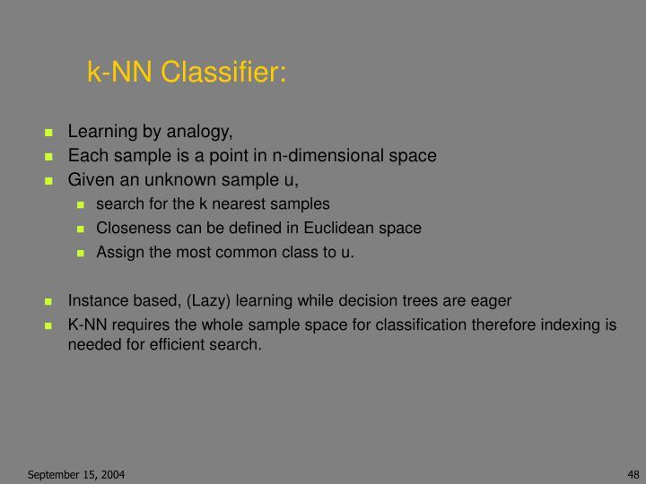 k-NN Classifier: