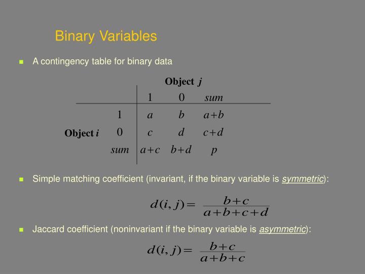 Binary Variables