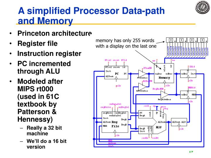 A simplified Processor Data-path and Memory