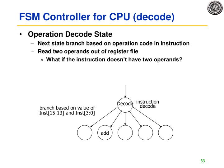 FSM Controller for CPU (decode)