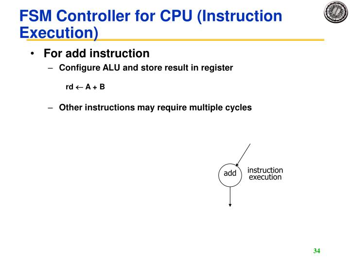 FSM Controller for CPU (Instruction Execution)