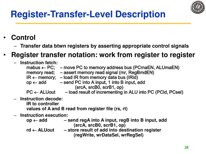 Register-Transfer-Level Description