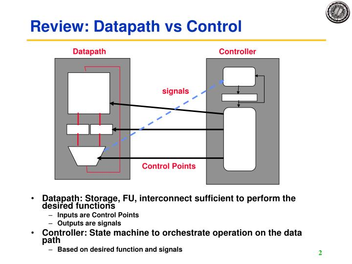 Review datapath vs control