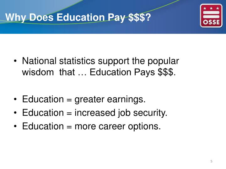 Why Does Education Pay $$$?