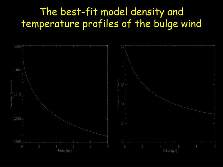 The best-fit model density and temperature profiles of the bulge wind