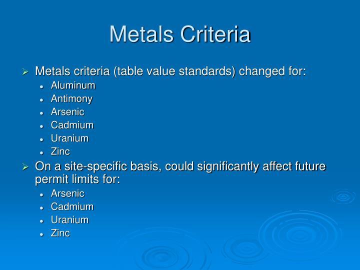 Metals Criteria