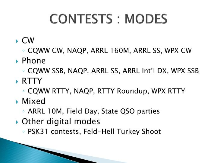 CONTESTS : MODES