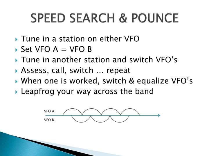 SPEED SEARCH & POUNCE
