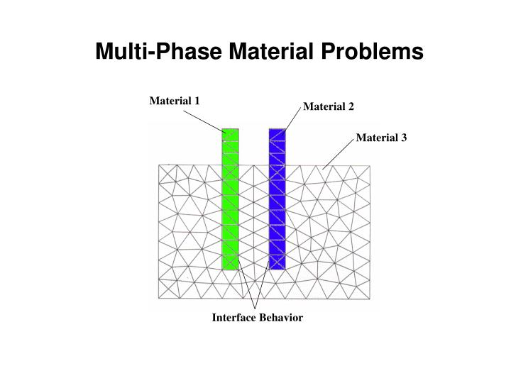 Multi-Phase Material Problems