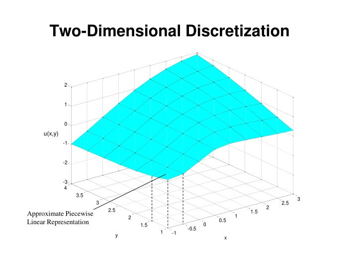 Two-Dimensional Discretization