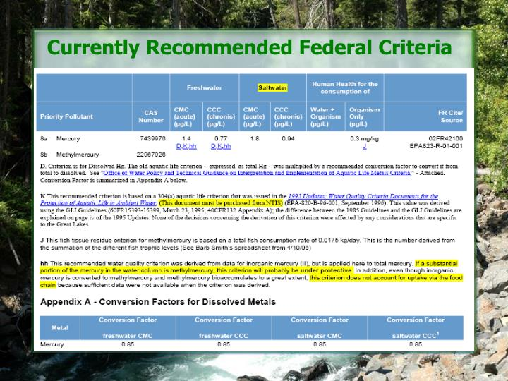 Currently Recommended Federal Criteria
