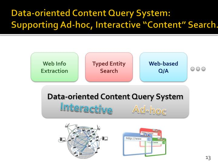 Data-oriented Content Query System: