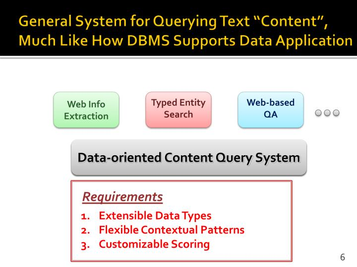 """General System for Querying Text """"Content"""", Much Like How DBMS Supports Data Application"""