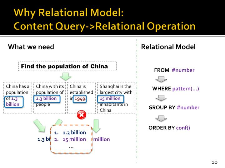 Why Relational Model:
