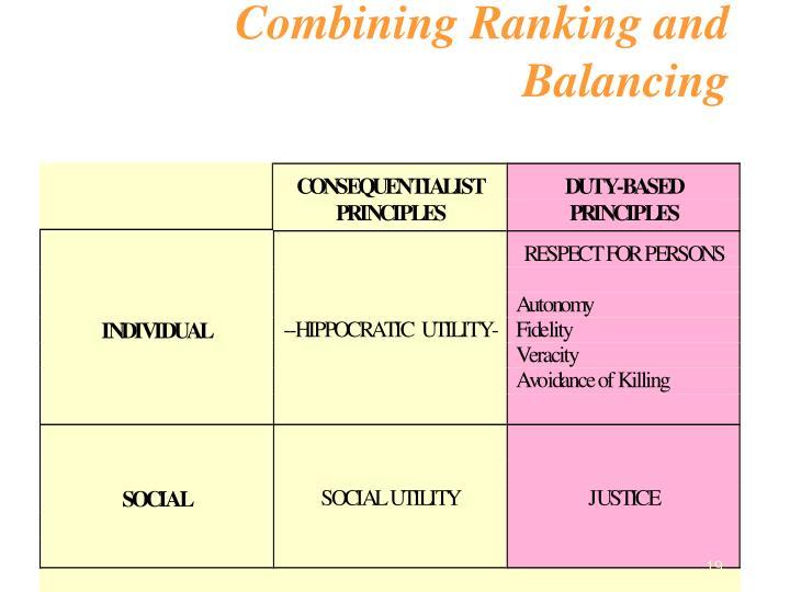 Combining Ranking and Balancing