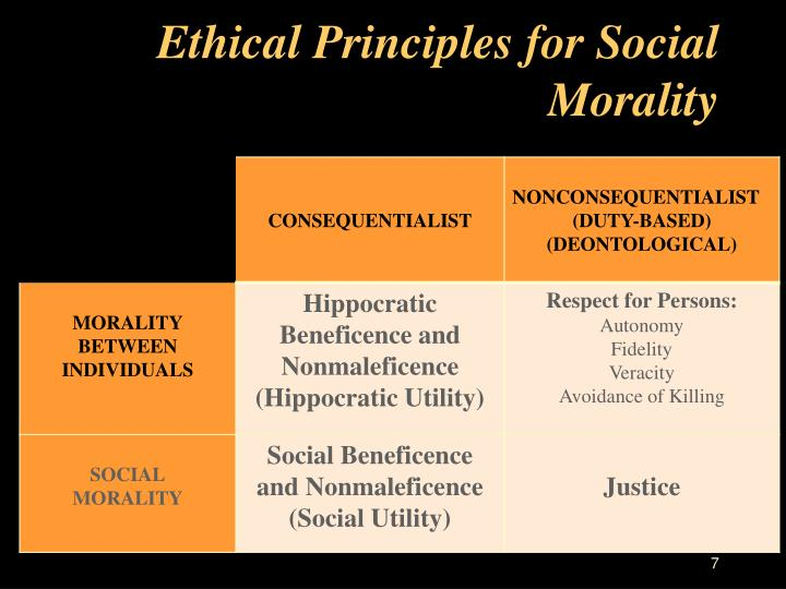 Ethical Principles for Social Morality