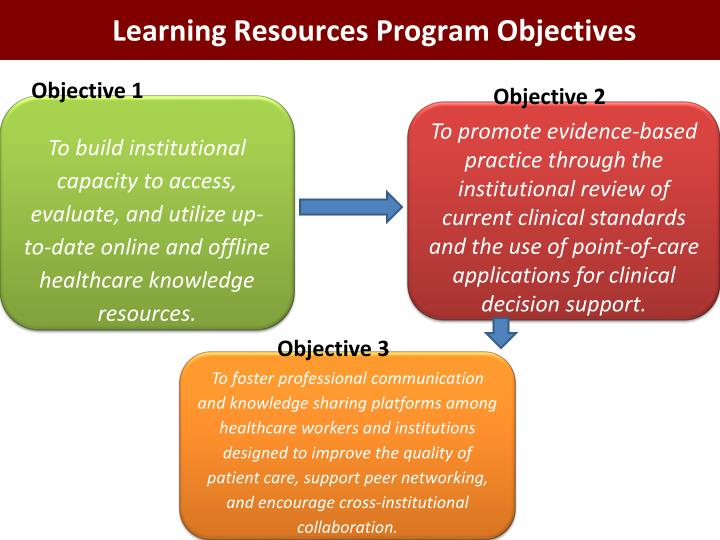 Learning Resources Program Objectives