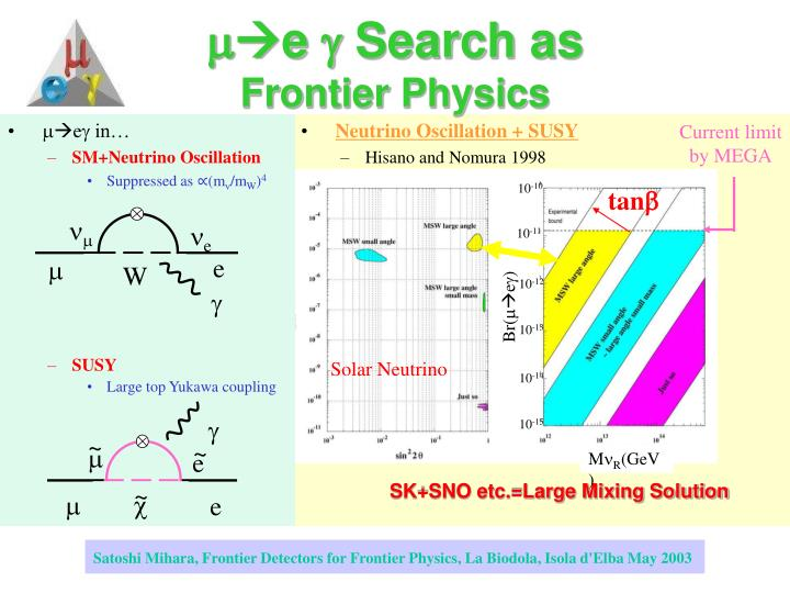 M e g search as frontier physics