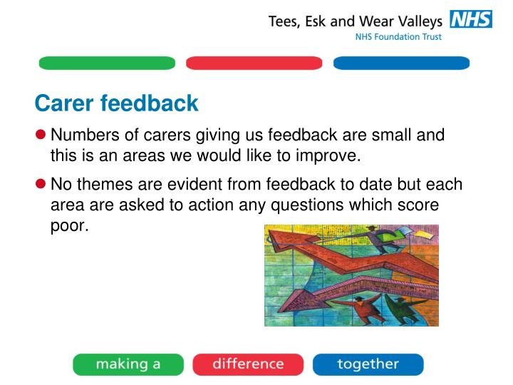 Carer feedback