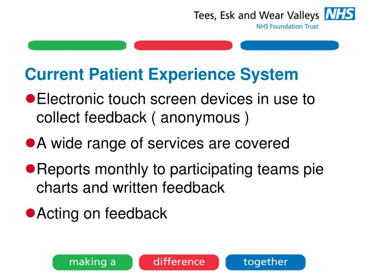 Current Patient Experience System