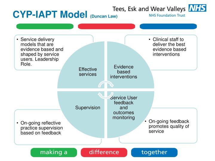 CYP-IAPT Model