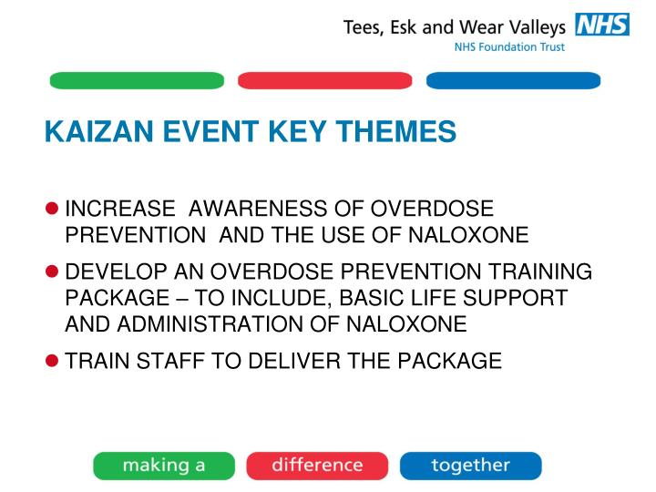 KAIZAN EVENT KEY THEMES