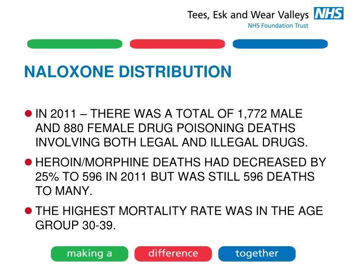 NALOXONE DISTRIBUTION