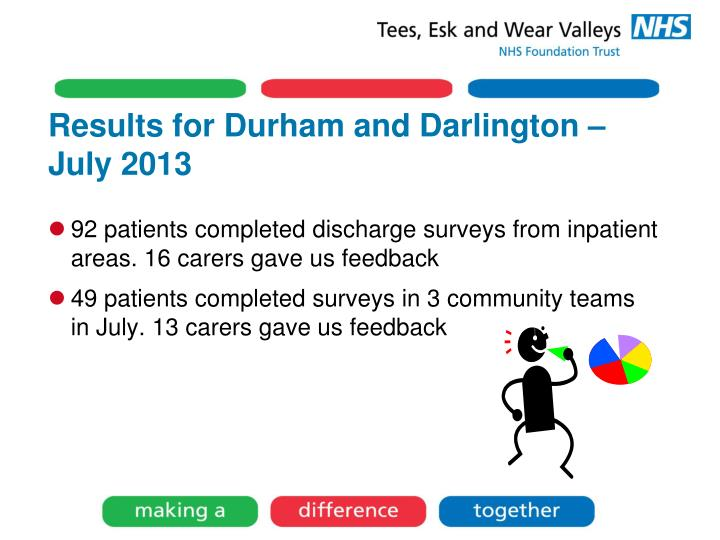 Results for Durham and Darlington –July 2013