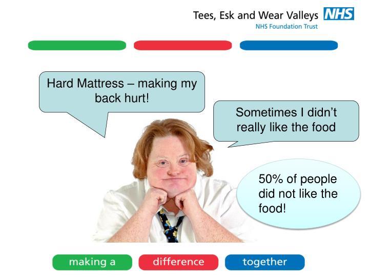 Hard Mattress – making my back hurt!