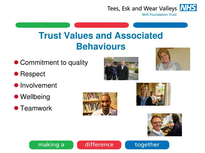 Trust Values and Associated Behaviours