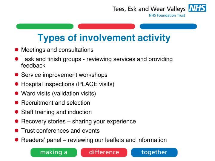 Types of involvement activity