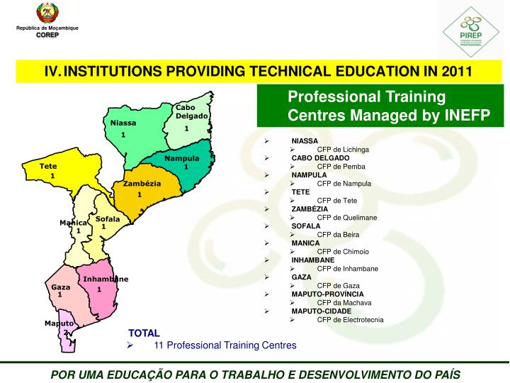 INSTITUTIONS PROVIDING TECHNICAL EDUCATION IN 2011