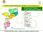 institutions providing technical education in 20111