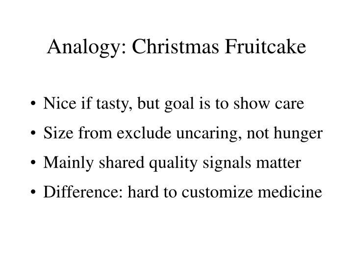 Analogy: Christmas Fruitcake