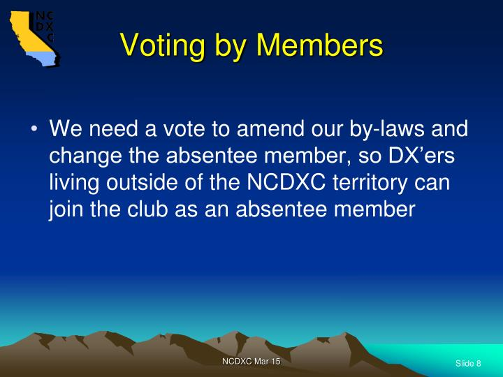 Voting by Members