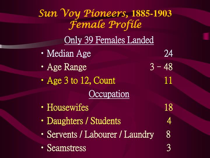 Sun Voy Pioneers,
