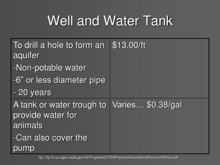 Well and Water Tank