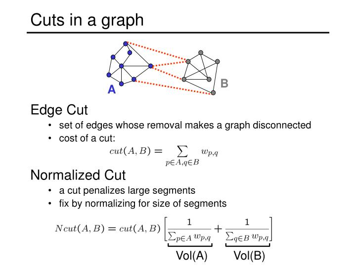 Normalized Cut