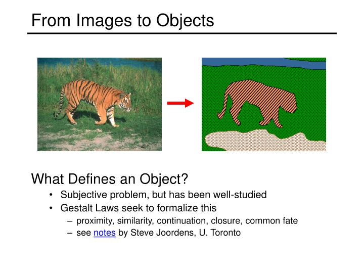 From Images to Objects