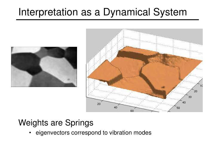 Interpretation as a Dynamical System