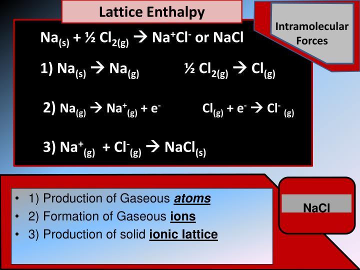 Lattice Enthalpy