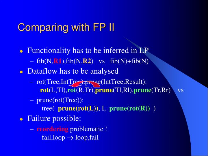 Comparing with FP II