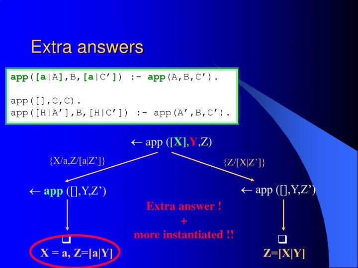 Extra answers