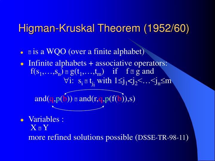 Higman-Kruskal Theorem (1952/60)